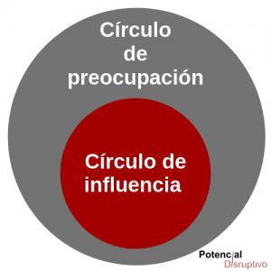 Circulo de influencia